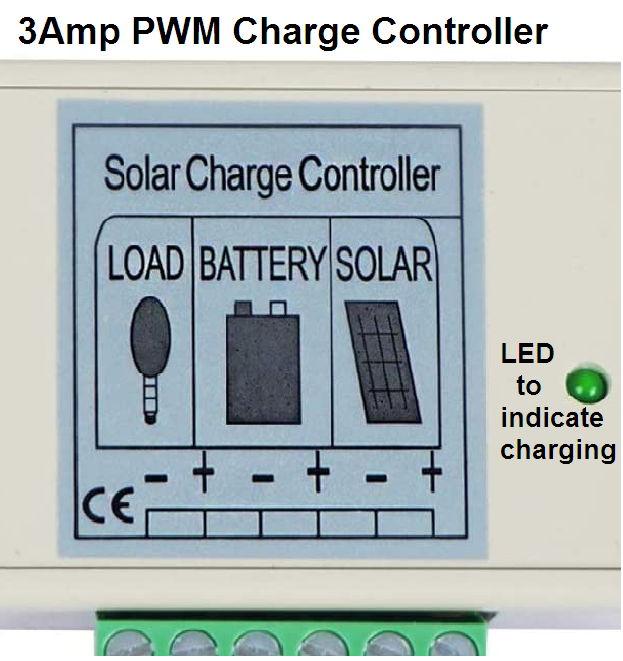 Charge controller ensures that your battery always charges correct and safe.