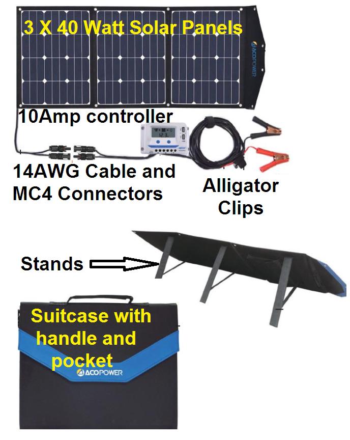 120 Watt foldable solar panel kit