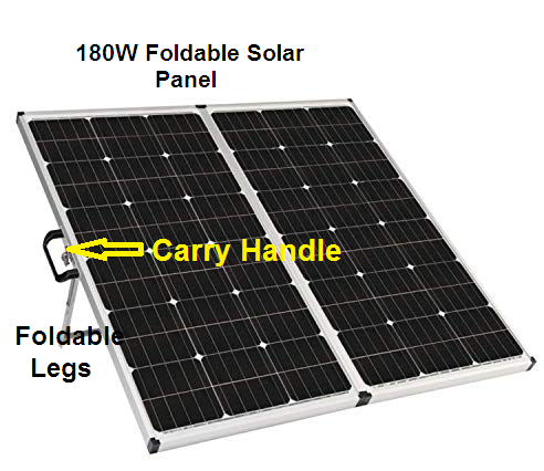 180W Solar Panel Kit from Zamp Solar