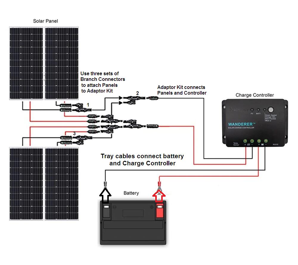 400 Watt Solar Panel kit with Connectors