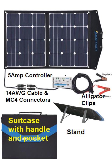 75 Watt Solar Panel Kit