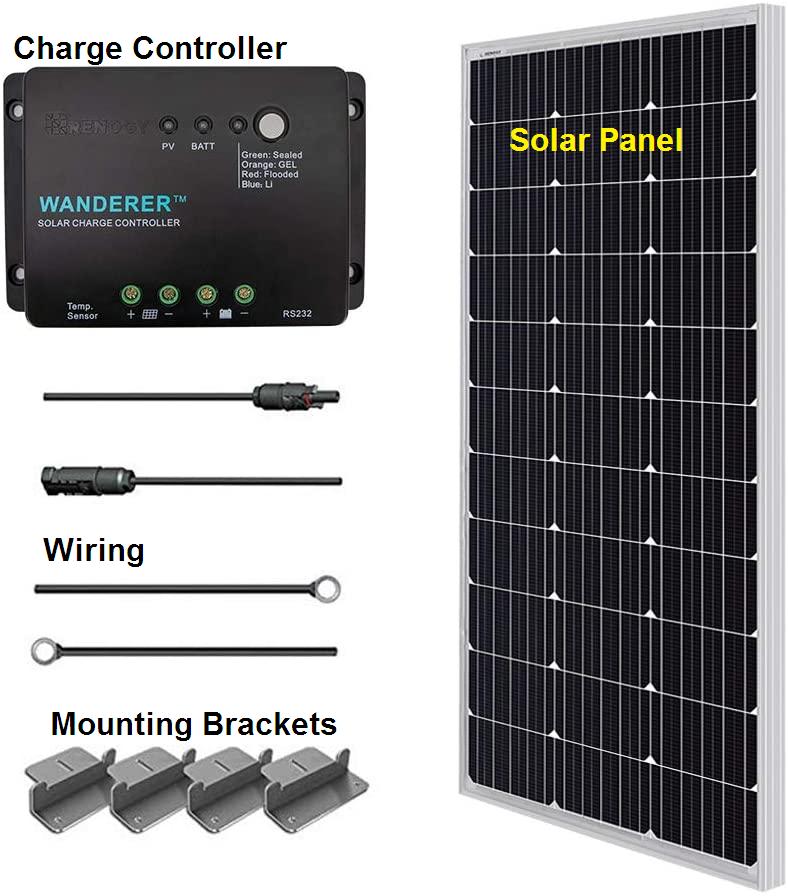 A solar kit